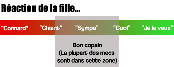 principe de polarisation 1